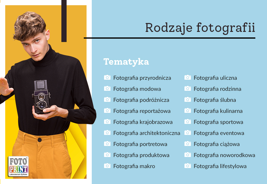 tematyka fotografii